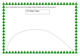 2a Story Mountain of The Magic Finger.docx