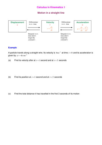 Worksheet Kinematics Worksheet further maths calculus in kinematics worksheet by srwhitehouse notes and examples doc