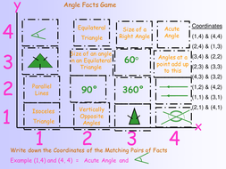 GCSE Maths: Angles Revision materials