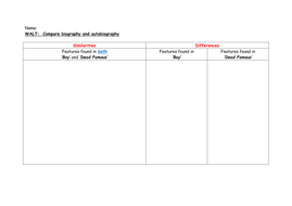 Bio & Auto-Bio Comparison Scaffold