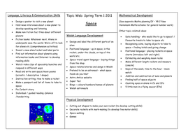 Space Topic Web.docx