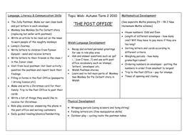 The Post Office - Topic Web Cross Curricular KS1