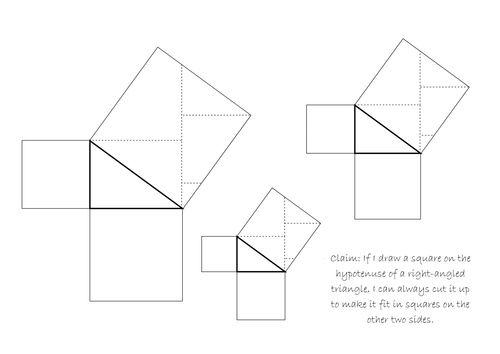 Cut and Stick Discover Pythagoras' Theorem by mrslack