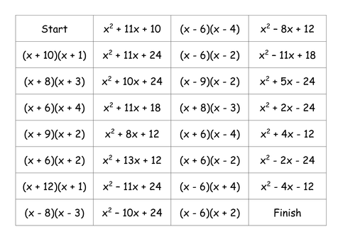 Factoring Quadratics Worksheet. Lesupercoin Printables Worksheets