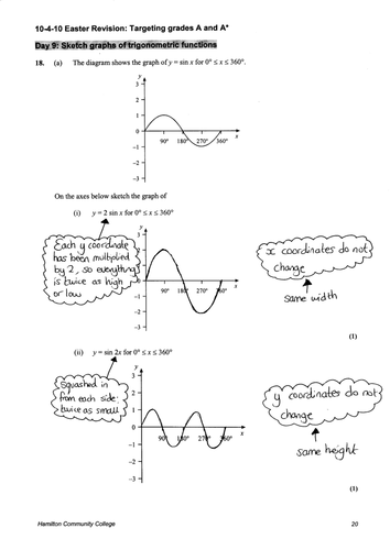 Printables Trig Graphs Worksheet a revision trig graphs by mrbuckton4maths teaching resources tes