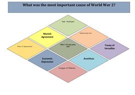 Diamond Nine - causes of ww2 - teachers.doc