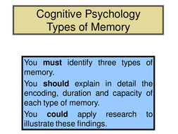 Power point on types of memory
