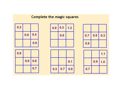 Magic Squares Worksheets Decimals - magic squares worksheets ...