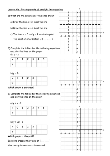 likewise Plotting Straight Lines from Table of Values Resources   Tes further  likewise function table math worksheets additionally ter Plots and Lines Of Best Fit Worksheet Answers Fresh 7th moreover  as well Two Way Frequency Table Worksheet 8th Grade   Awesome Home additionally Free box and whisker plot worksheets also Mean Median Mode Range Worksheet Worksheets Pdf With Answers And For moreover 4th grade frequency table worksheets in addition Box Plots Practice by Actis Standard   Teachers Pay Teachers furthermore  together with Laude And Longitude Worksheets Pdf Worksheet Answers Pics Download in addition  in addition Find The Median Worksheet Median Worksheets Finding Median moreover . on ter plot worksheet with answers