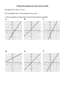 Maths KS4 Worksheet– Equation of a line from graph
