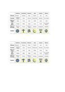 World Religions Chart