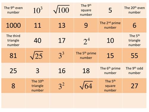 Maths worksheet: Types of numbers by Tristanjones - Teaching ...