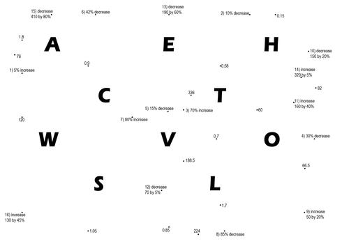 Image Result For Worksheet Xls