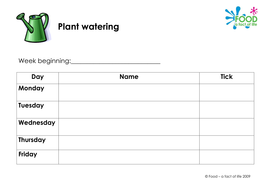 Naming Fractions Worksheets Plant Watering  Worksheet By Foodafactoflife  Teaching Resources  Times Tables Worksheets 1-12 Word with Mad Minute Math Worksheets Addition Word Activity Pdf Plant Wateringpdf Multiplying Whole Numbers And Fractions Worksheets Excel