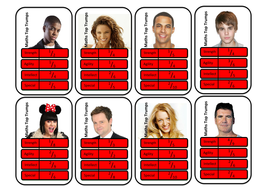 Maths Adding Fractions with celebrities