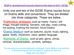 Y9 DEVISED WORK THEME OF FAME AND CELEBRITY
