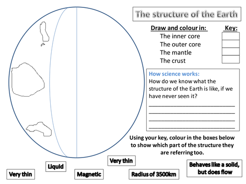 Printables Layers Of Earth Worksheet layers of earth worksheet abitlikethis structure the by jkmoss teaching resources tes