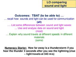 Sound and Light L3.ppt