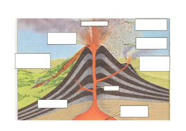 Blank volcano diagram to label by hayley2504 teaching resources tes blank volcano diagram to label ccuart Gallery