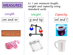 length weight and capacity by sarahunderwood teaching resources tes
