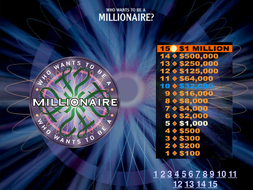 Heat Energy Transfer Millionaire