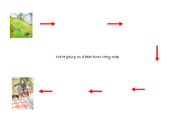 We're going on a bear hunt story map