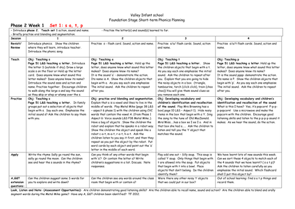 Phonics planning for phase 2, 3 and 4 (Reception) by
