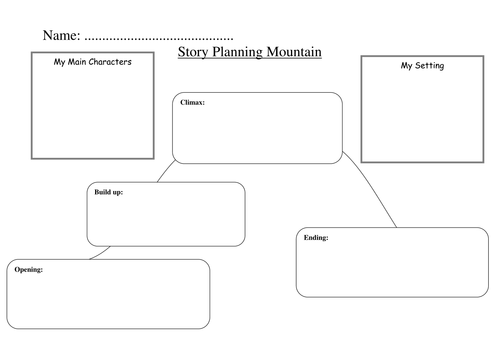 Story Planning Mountain By Torie1234 Teaching Resources