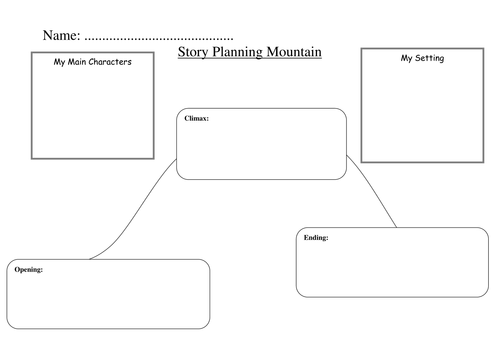 Story Planning Mountain by torie1234 Teaching Resources Tes – Short Story Analysis Worksheet