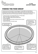 Eatwell plate worksheet IDEAL FOR COVER LESSON