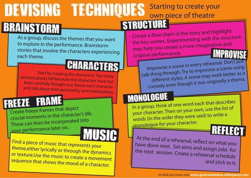 Drama Posters by richiemccolm - Teaching Resources - Tes
