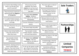 Ownership sorting exercise.pdf