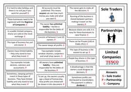 Ownership-sorting-exercise---answers.pdf