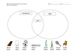 sorting materials into a venn diagram by gjpacker84