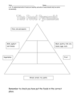Healthy eating activities by gjpacker84 teaching resources tes food pyramidcx ibookread PDF