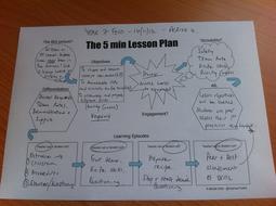 RMC 5Min Lesson Plan.jpg