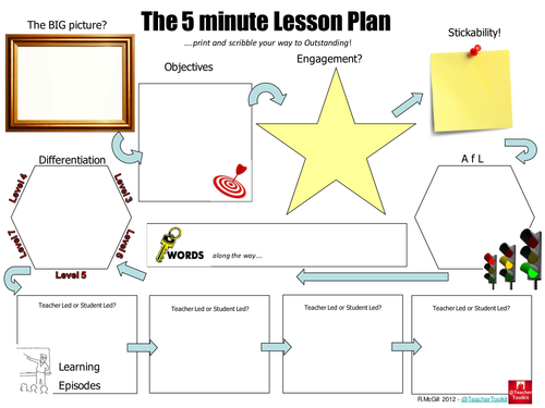 The Minute Lesson Plan By TeacherToolkit By Rmcgill Teaching - 5 minute lesson plan template