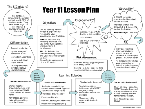 The 5 Minute Lesson Plan By Teachertoolkit By Ross