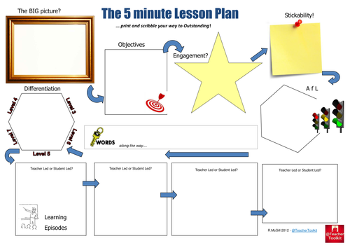 The 5 minute lesson plan by teachertoolkit by rmcgill teaching resources tes for Outstanding lesson plan template