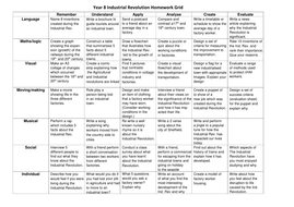 Industrial Revolution Homework Grid