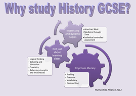 Promotional Poster Skills for GCSE History