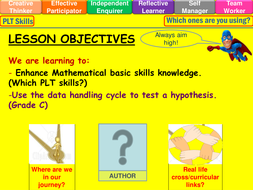 Data handling cycle lesson