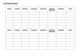 Ser & Estar Conjugation Grid by angelita - Teaching Resources - Tes