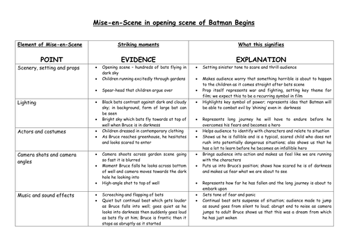 Film Studies MiseenScene KS4 SEN Lesson 2 by SammyChuckle – Film Study Worksheet