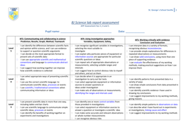 APP AF3,4,5 cover sheet for lab reports (L3-5)