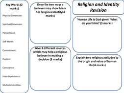 Religion and Citizenship Revision