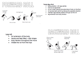Backward Roll Gymnastics
