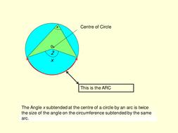 Circle Theorems.ppt