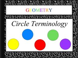 circleterminology.ppt