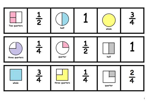 Introducing Fractions 12 and 14 by cfg4 Teaching Resources TES – Fraction Worksheets Ks1